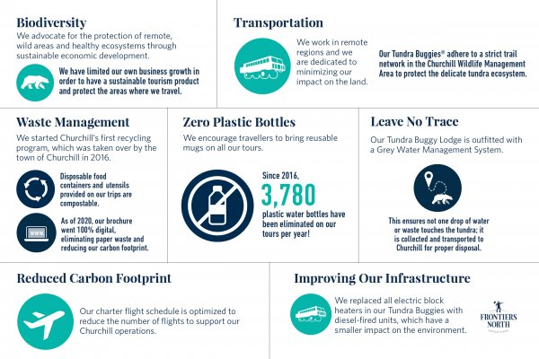 csr_page_infographic_environmental_sustainability_0.jpg